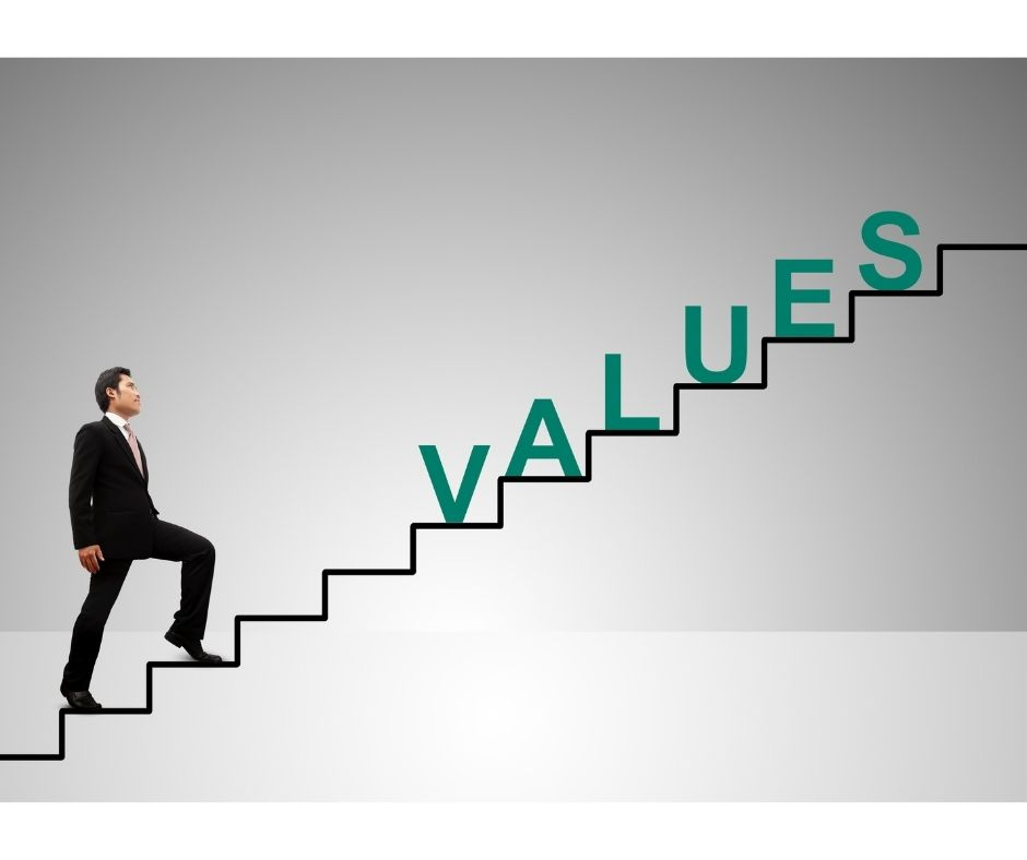 How Value Ladders can Exponentially Increase Your Revenue