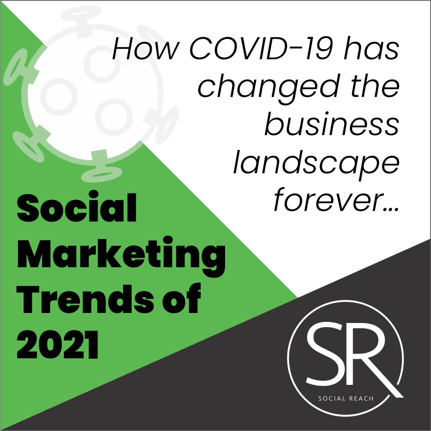 Social Marketing Trends of 2021